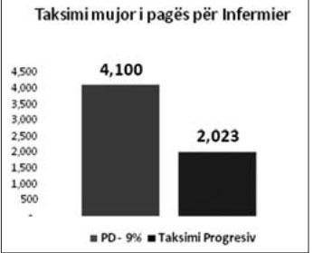 Grafiku 2