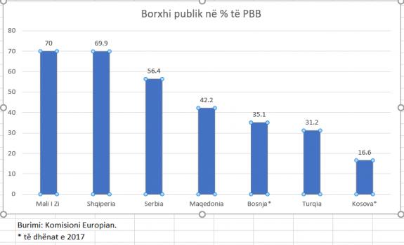 Grafiku Borxhi