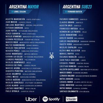 Argjentina