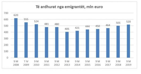 Tr Emigrante 768x403