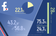 Facebook Social Media In Japan Demographic Infographic 654x420