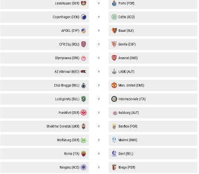 Hidhet shorti për Europa League, buzëqesh Inter, por sa shumë sfida të mëdha